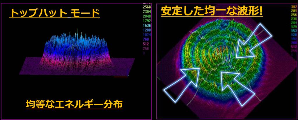 スペクトラ波形